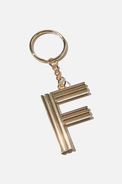 Alphabet Keyring, GOLD GRID F