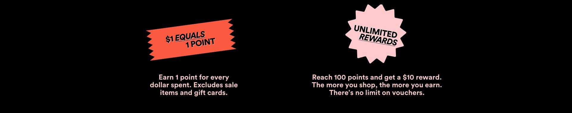 $1 Equals 1 Point. Unlimited Rewards: Reach 100 points and get a $10 reward.