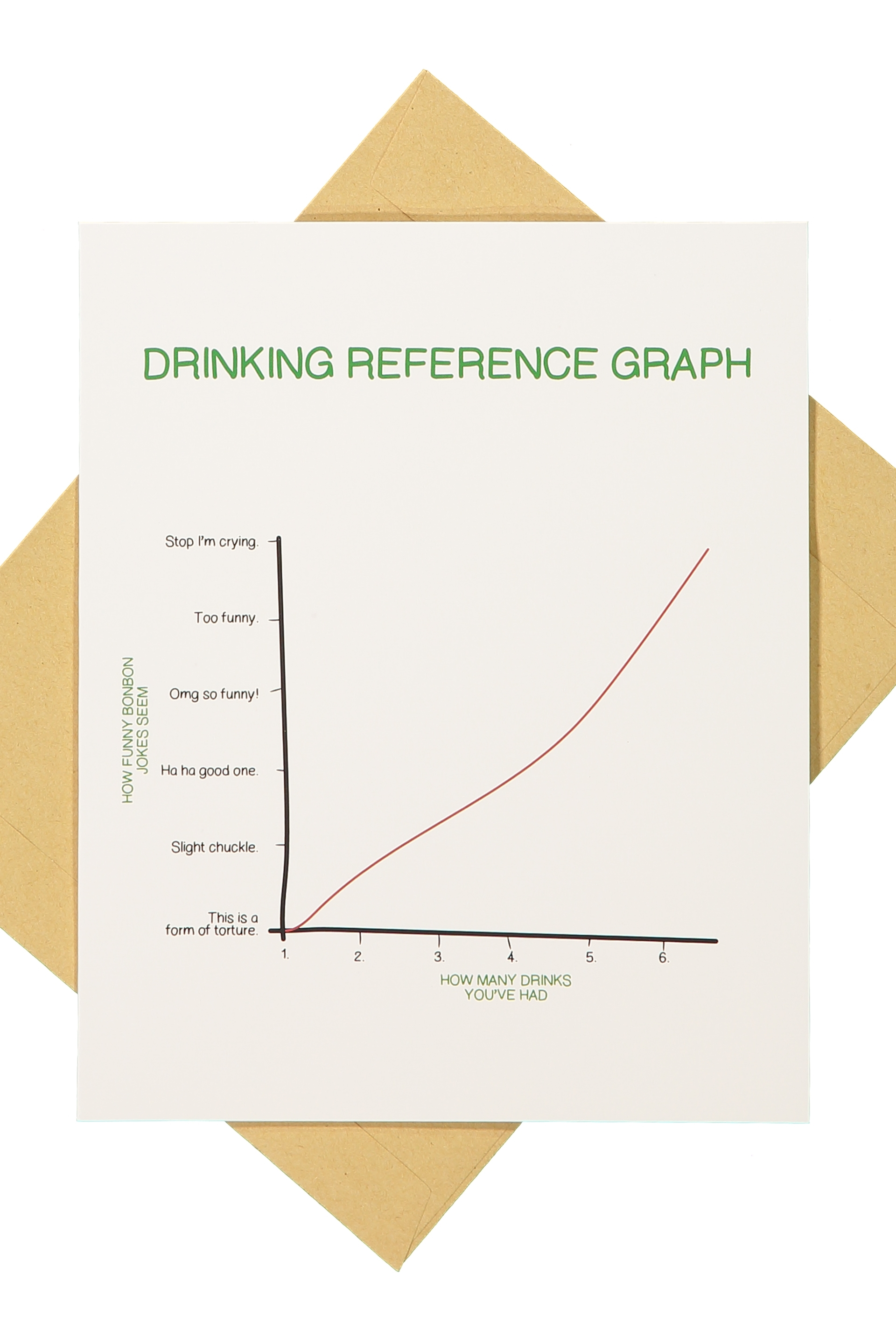Christmas cards 2017 christmas cards 2017 drinking refrence graph spiritdancerdesigns Gallery